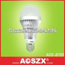 Shenzhen AOSZX LED light Solar LED Lighting Smd 5630 12v led bulb e27