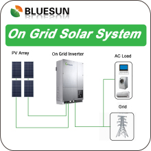 Top popular and easy install solar power energy information