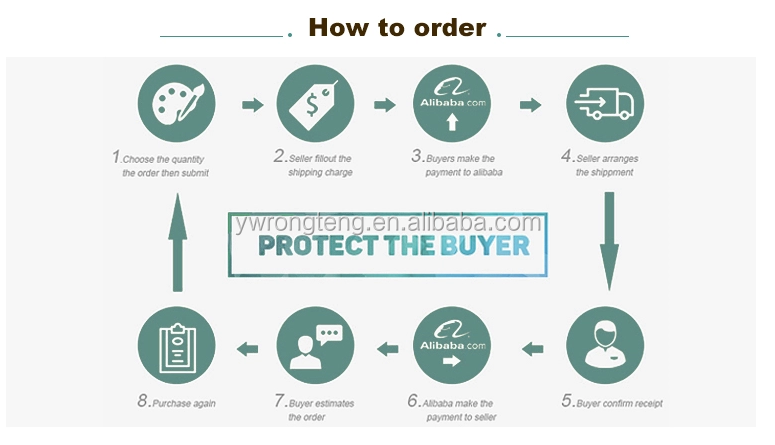 how to order.png