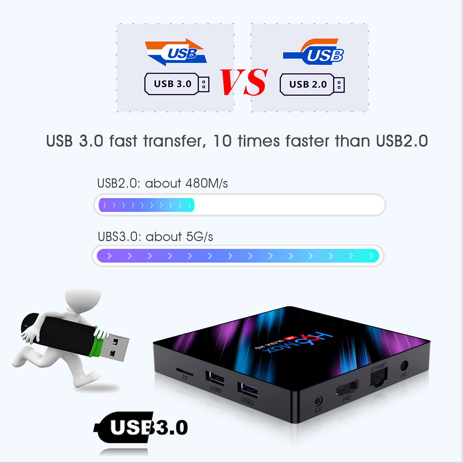 Factory direct rk3318 CPU android9.0 dual wifi android tv box H96 max with more than 24 hours test account
