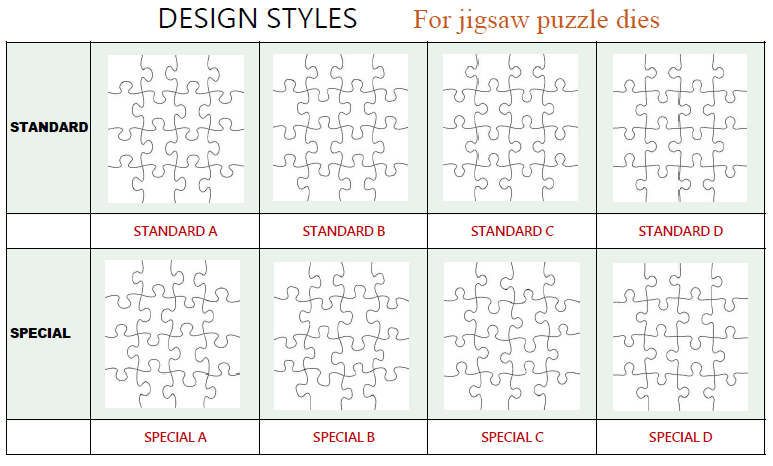 Steel rule jigsaw puzzle die A1-500pcs Special DESIGN