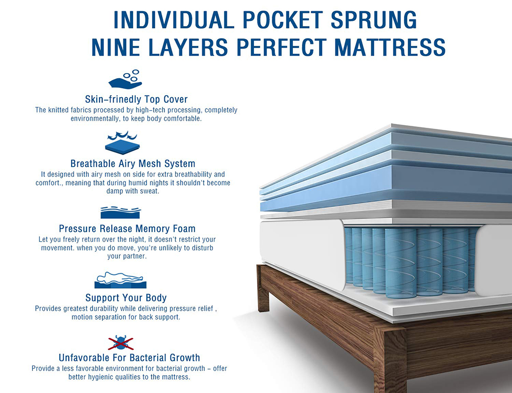 9-Zone Comfort French Mattress with Pocket Spring Coil - Jozy Mattress | Jozy.net