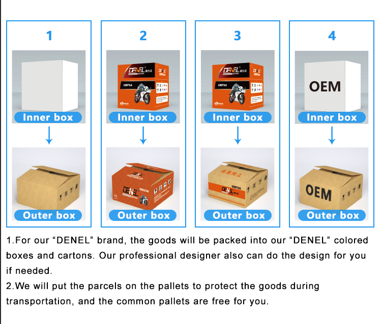 DENEL Chinese Battery Price 12N12A-3A Motorcycle Battery