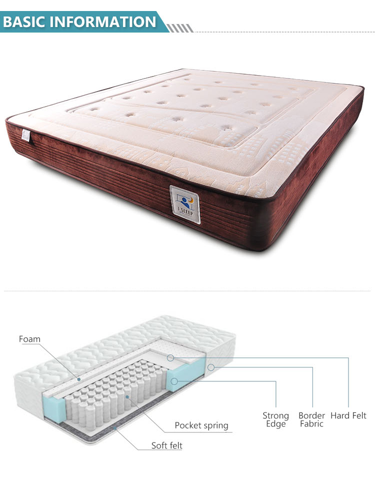 CHINA Portable cot sleepwell baby mattress - Jozy Mattress | Jozy.net
