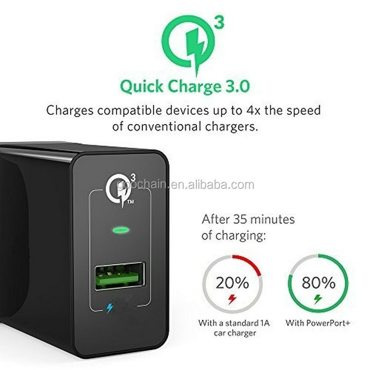 US/EU/UK PLUG QC3.0 Charger Cepat 18W 3Amp USB Dinding Charger