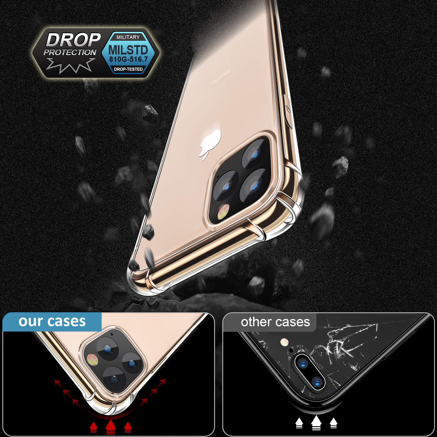 Amazon Hot Transparent Clear Shockproof TPU Bumper Phone Case Back Cover For New iPhone 11 XI 2019