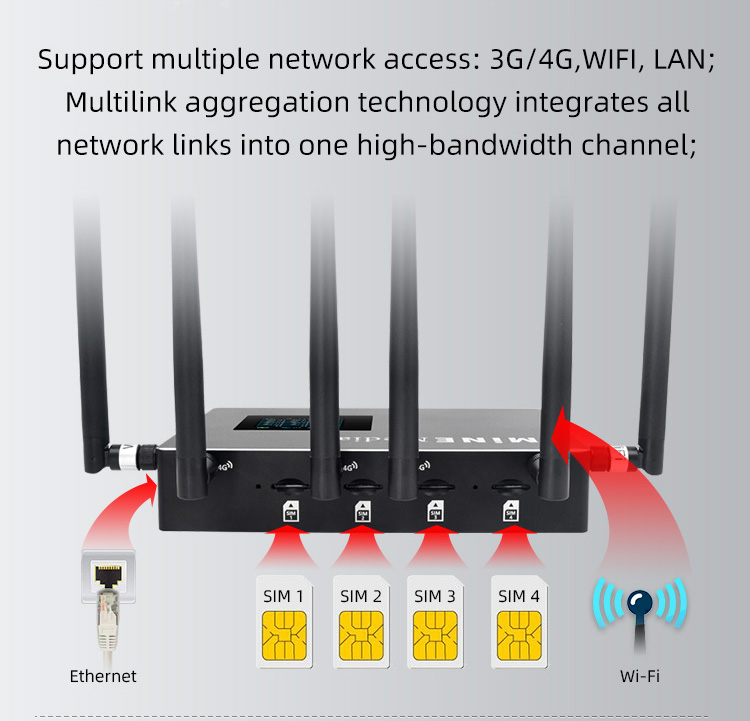 Remote Management 4 Sim 4G LTE Bonding Router Increase Bandwidth