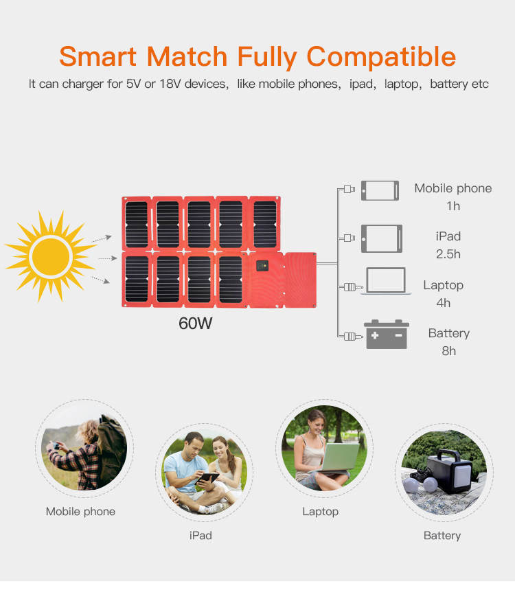 Customized logo 60w Foldable solar charger with 5V  USB and 18V DC ports
