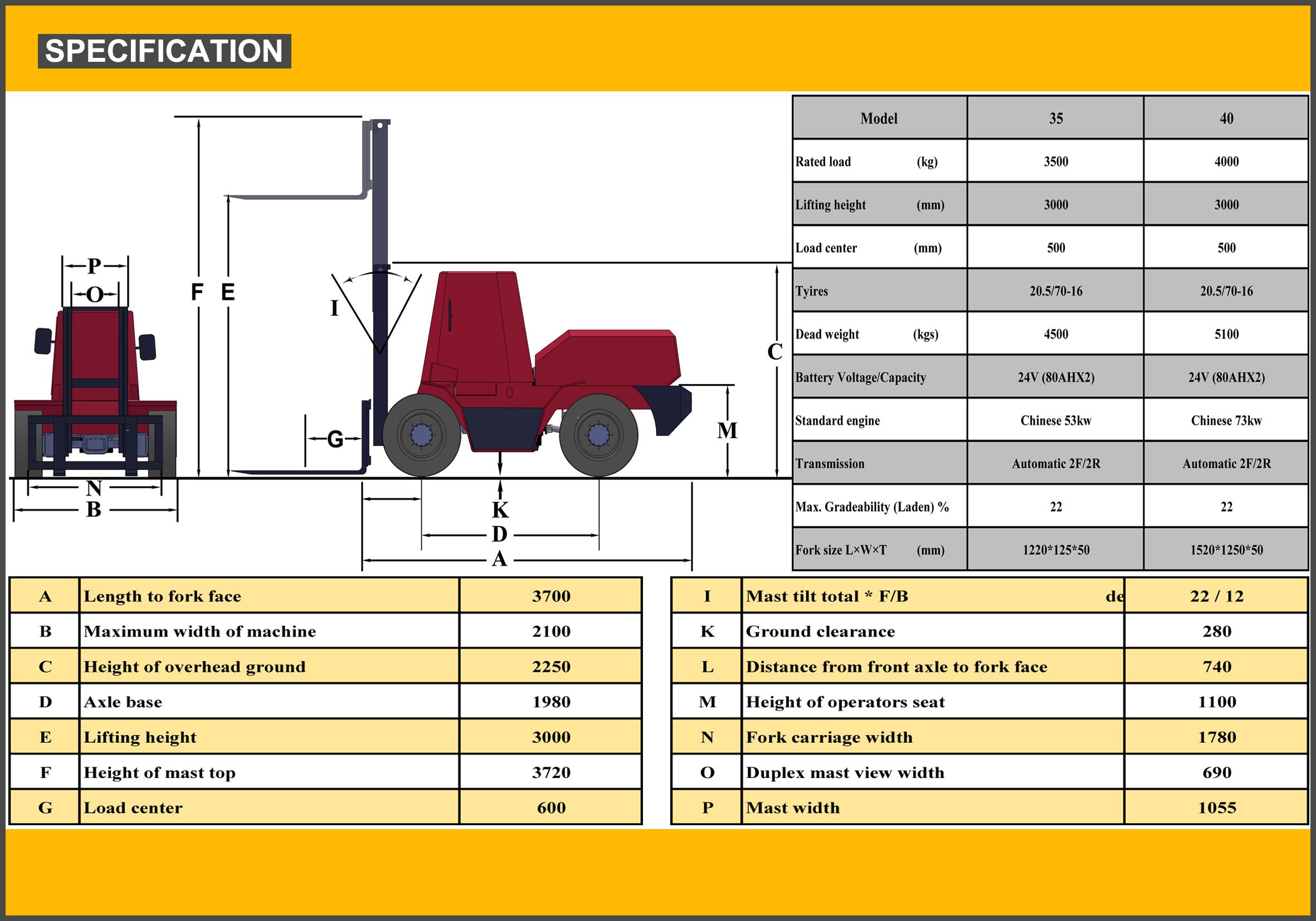 HANK 4 Tons Four-wheel steering Rough terrain Forklift