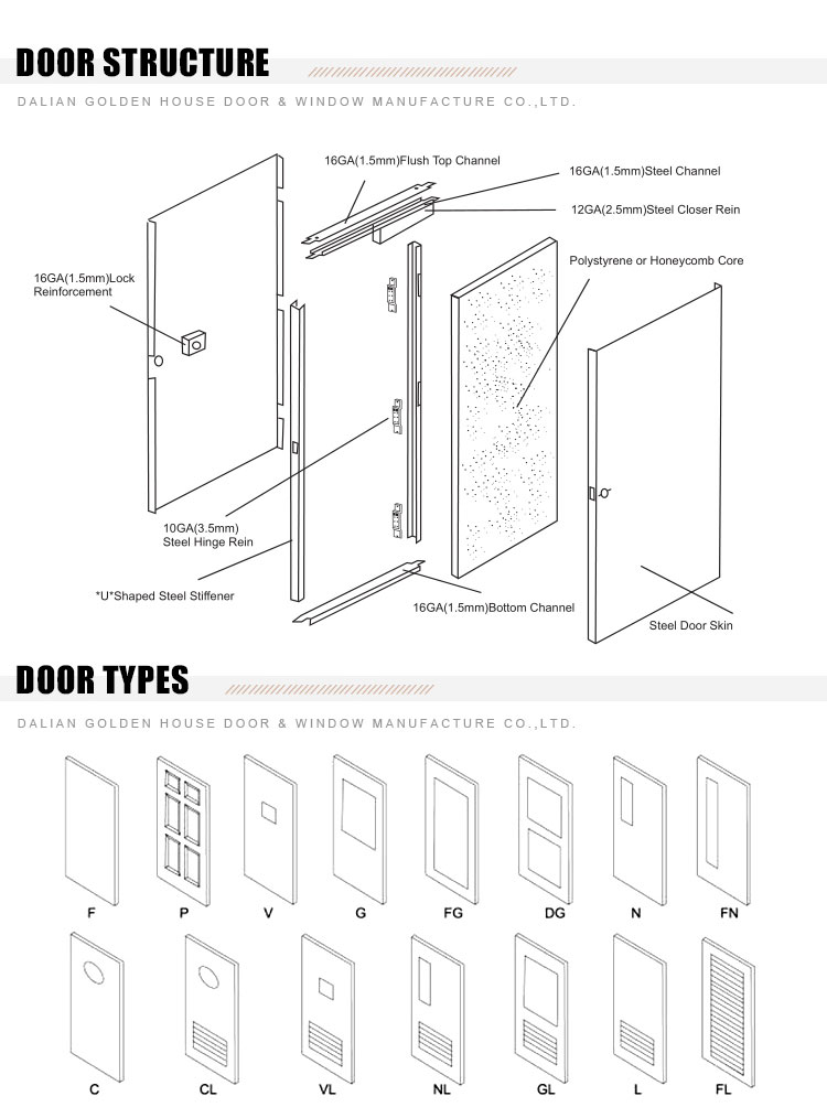 GH-fire-door-structure