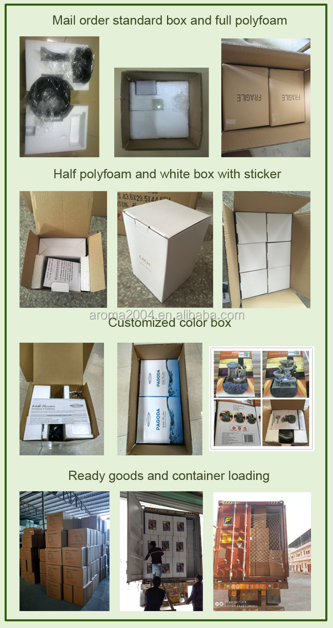packing and container