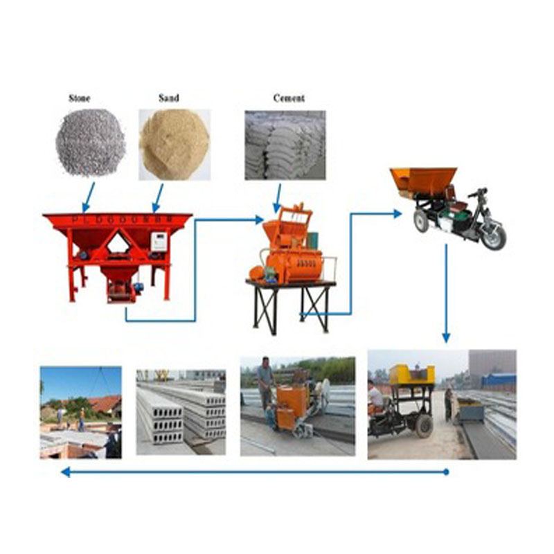 concrete hollow core slab making machine