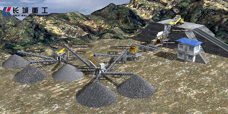 50 - 200 tph Stone Crushing Plant