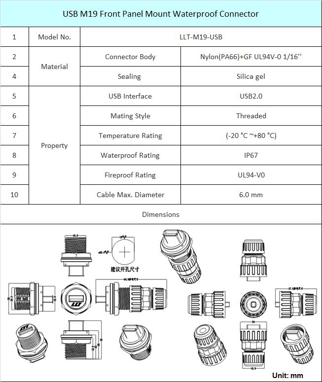M19 Circular Waterproof USB Connector Panel Mount