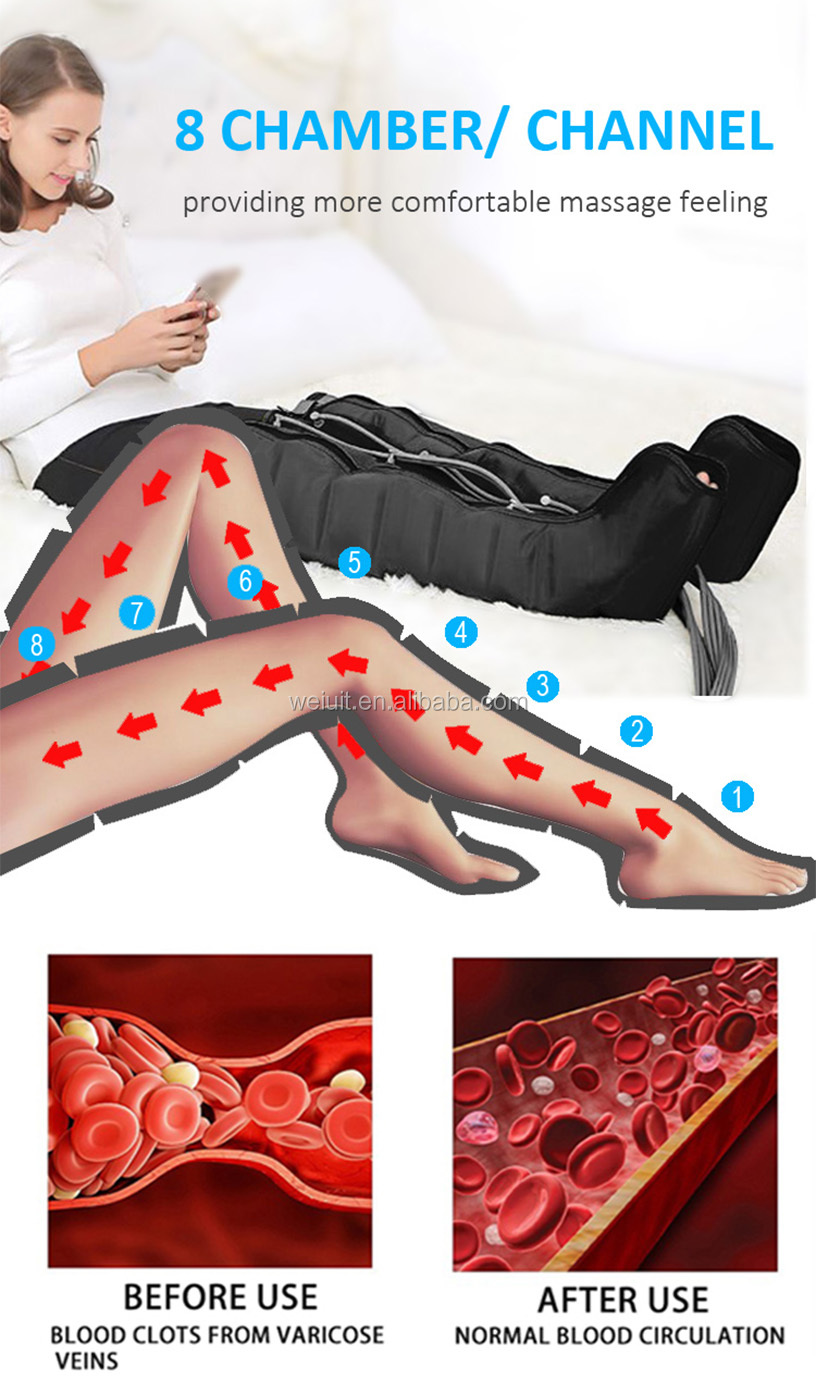 New arrivals 2020 best 8 chambers air compression recovery boots leg circulation massager for amazon business