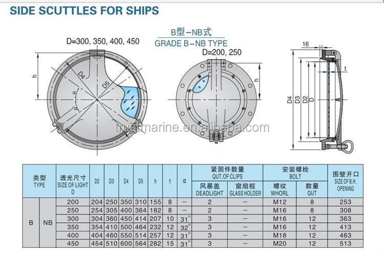 Ship Customized Window Full Brass Customized Side Scuttle Boat Round Porthole