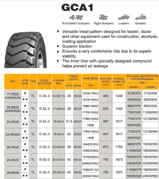 OTR tyre, articulated dumpers,Rigid dumpers,loaders,Graders, E-3/L-3 pattern.17.5R25,20.5R25,23.5R25,26.5R25,29.5R25,29.5R29