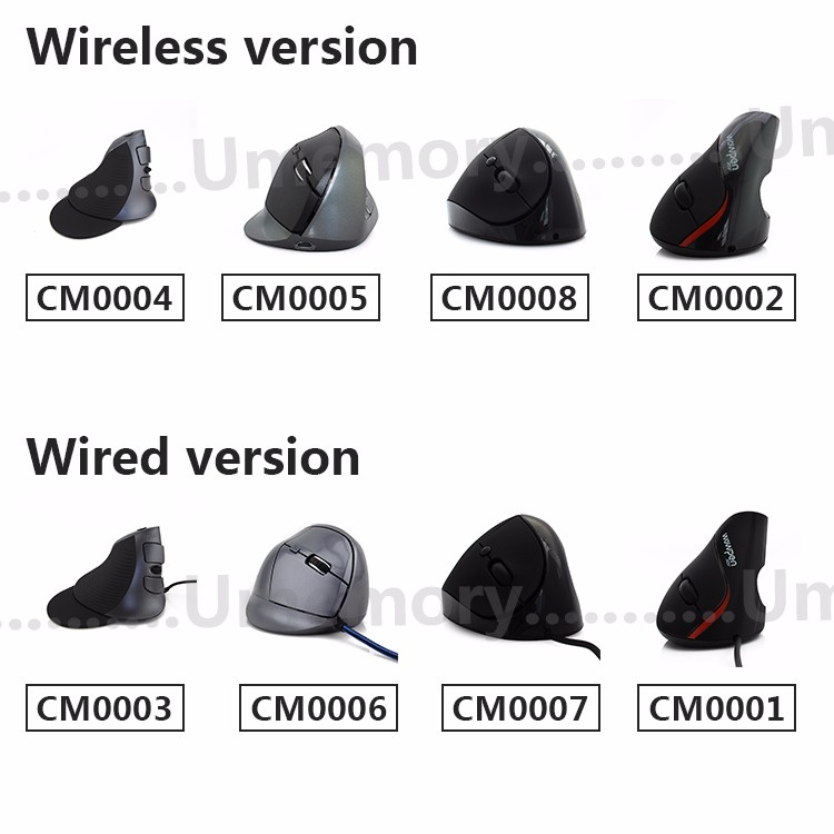 2017 Newest Computer Peripherals High DPI 2.4Ghz Wireless 6D Optical Vertical Mouse