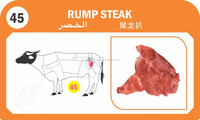 Buffalo Rump Steak Meat