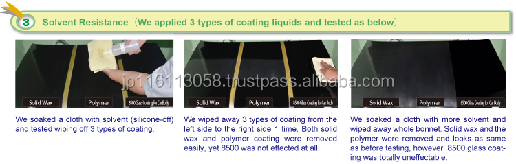 ECO Nano glass coating 7000 super water repellent coating for auto body