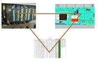 Software for Small Chemical Manufacturer