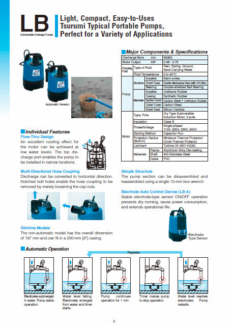 Portable-type submersible pump with high-performance,agricultural water pump also available