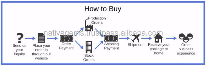How to buy.jpg