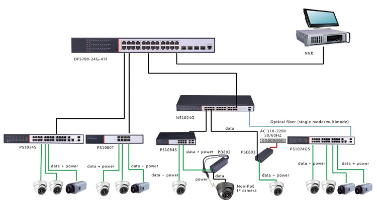 HORED high quality competitive price 8 port poe switch for IP camera
