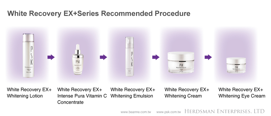 Steps-and-Use-White-Recovery