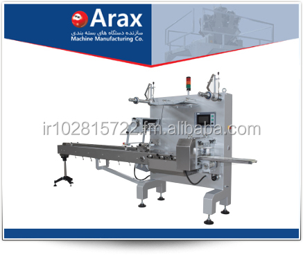 High Speed Automatic Flow Pack Machine