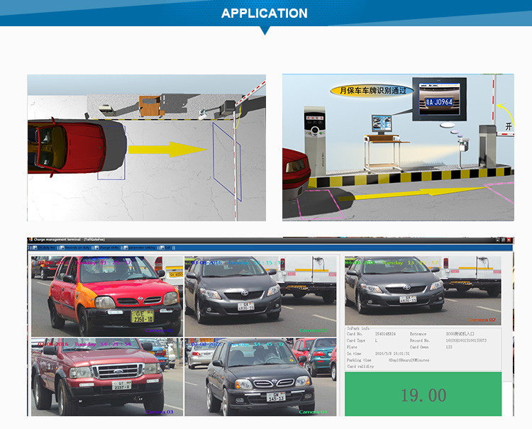 ANPR Car Parking System for Parking Lot Management