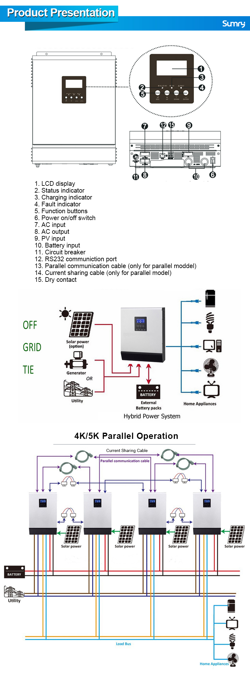 Transformerless Pure Sine Wave Solar Power Inverter With Built In Downloads Ac Wavedc Sign Wavesine Diagrampwm 1kva To 5kva High Frequency System