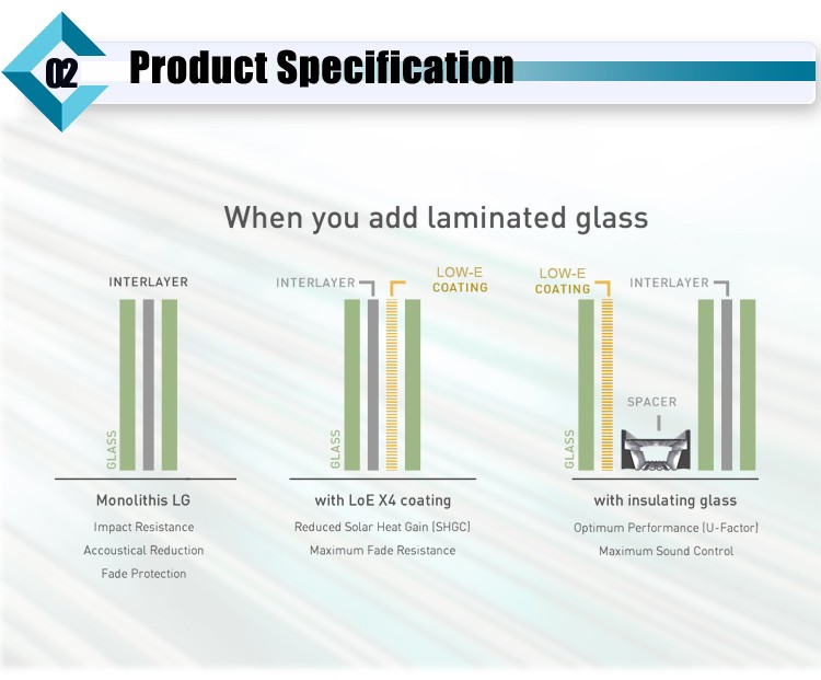 21.52mm / 33.04mm / Clear & Colored Anti-Slip Toughened Laminated Glass For Building Staircase / Staircase Glass