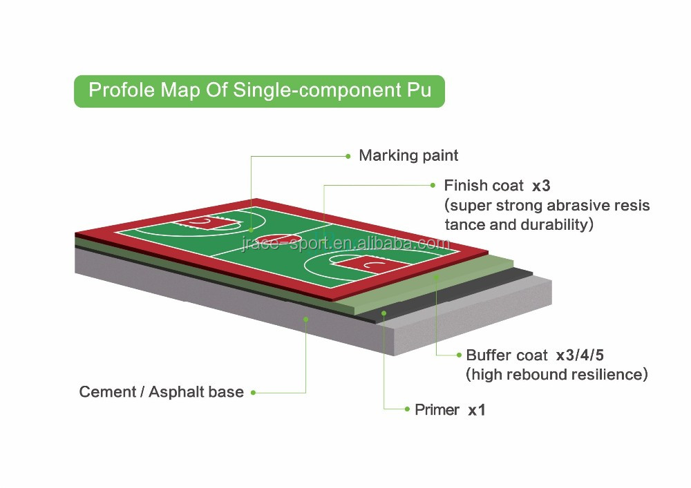 2016 hot sale silicon PU floor mat playground,outdoor safety floor rubber mat, EPDM colorful