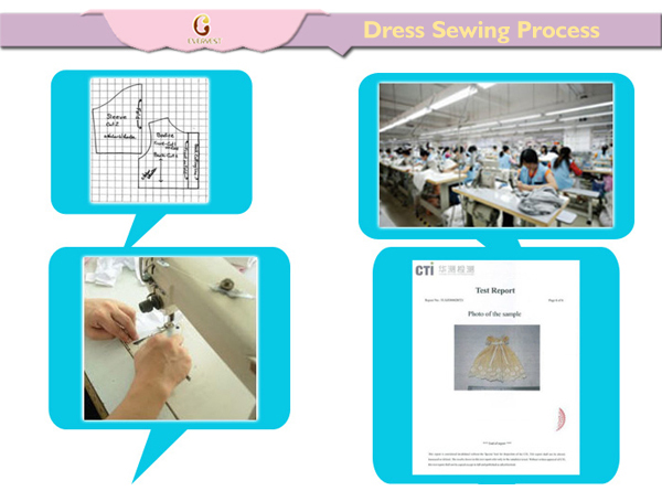 Dress Making Process.jpg
