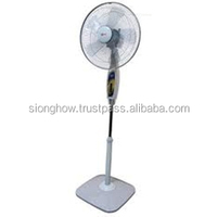 16'' 5 Blade High Velocity Stand Fan