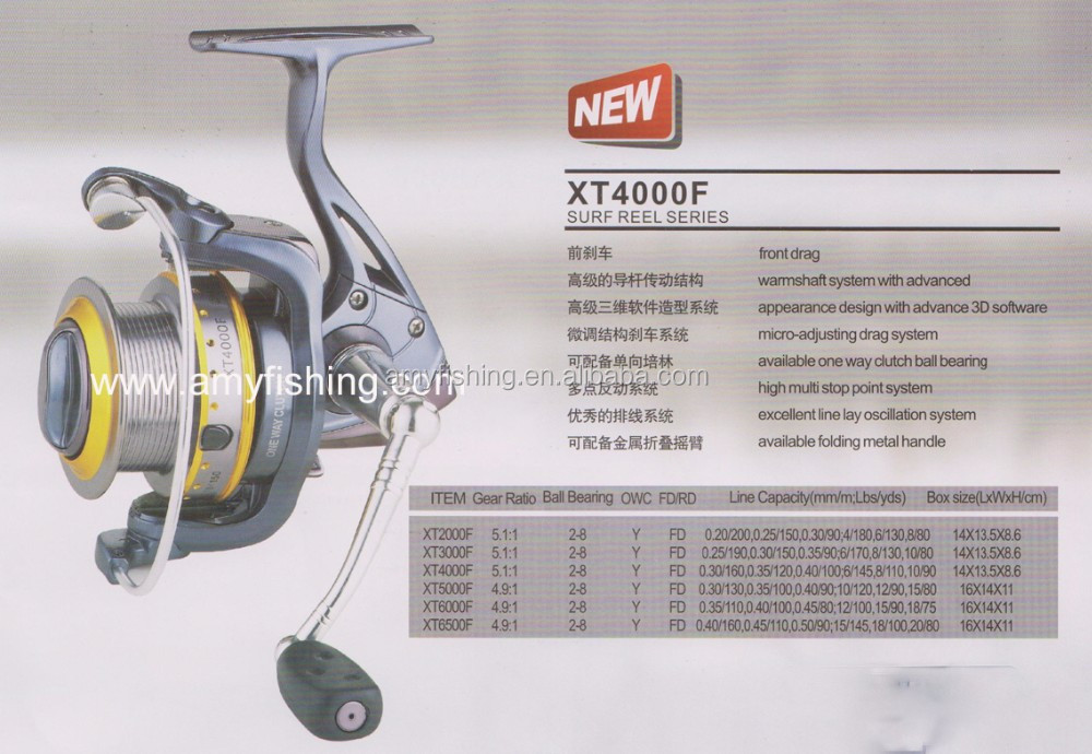 Fishing reels top brand round bait casting fishing reel for Best fishing reel brands
