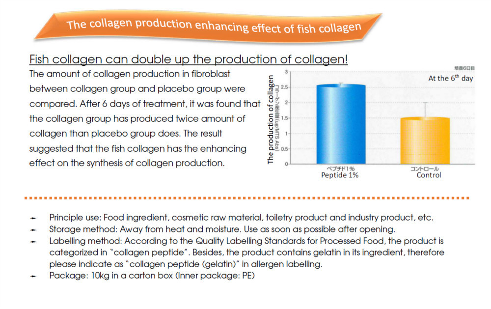 Japanese Low Molecular Weight Fish Collagen Powder From Alaska Cod Skin For Beverages For Skin Moisturizing, Elasticity