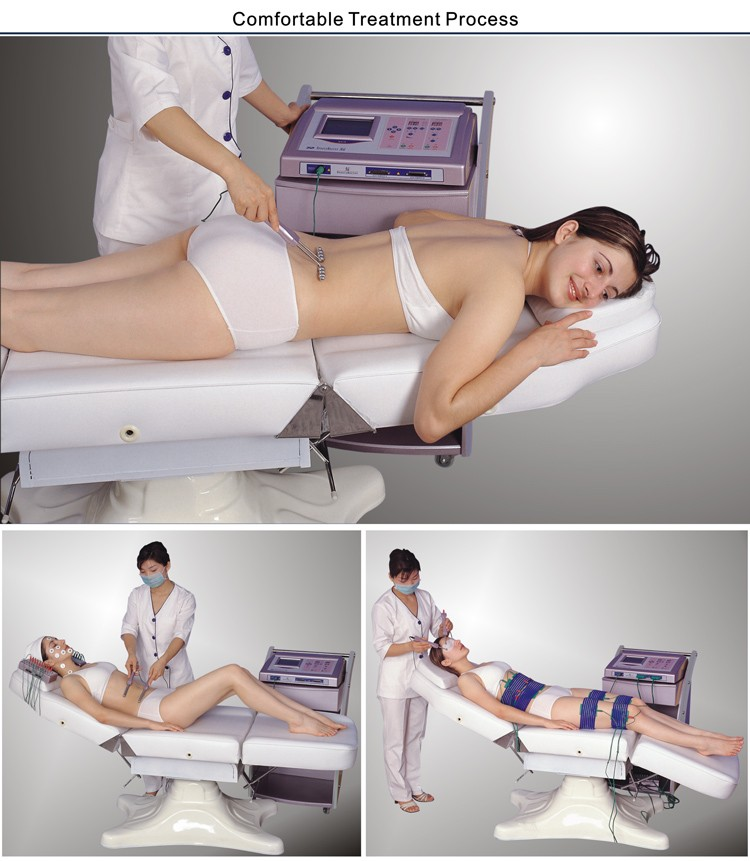 A6 - professional microcurrent facial machine (CE,ISO13485 since1994)