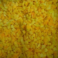 Frozen Yellow Pepper Dices