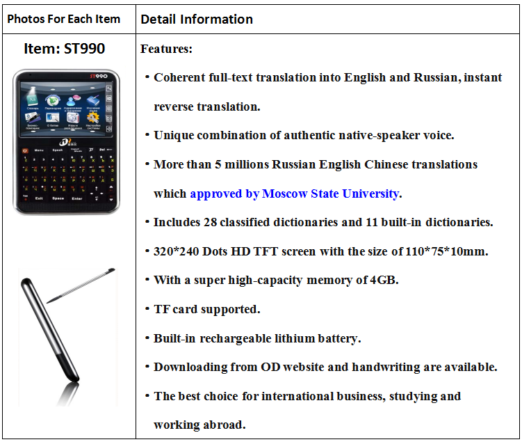 Electronic dictionary OEM/ODM best price