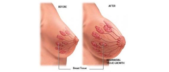 Pregnancy Safe Natural Skin Care