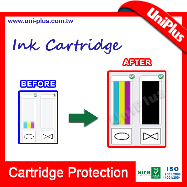 Reset Ink Level Chip for Canon 810 811