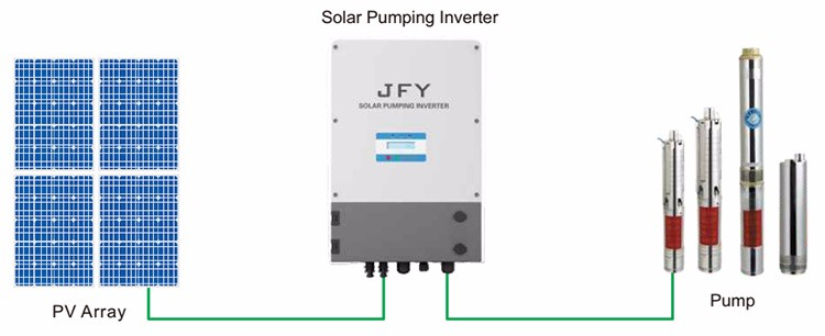 SPRING 9200 triphase on grid solar power pump inverter