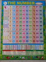 English Number Chart