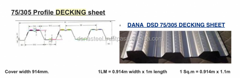 Colored Galvanized Aluzinc Roofing wall Profile Steel Sheet Manufacturer UAE QATAR OMAN- +971507983153 - DANA Steel