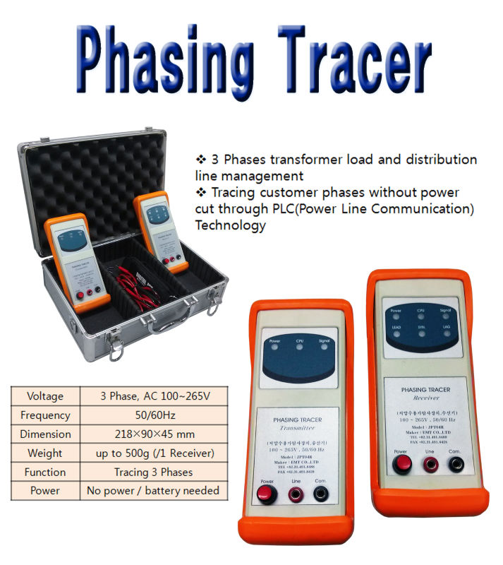 Phasing Tracer