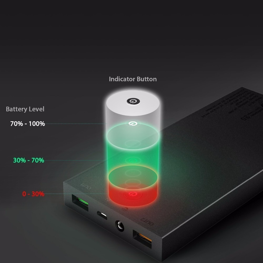 AUKEY Quick Charge 3.0 16000mAh Power Bank QC 3.0 Portable Dual Port with AiPower Adaptive Charging 2 USB Ports