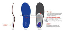 Acti-Fit Insloe Thermoformed insole Functional Customized Insoles Made in Korea Cheap, Orthopedic, Magic insoles