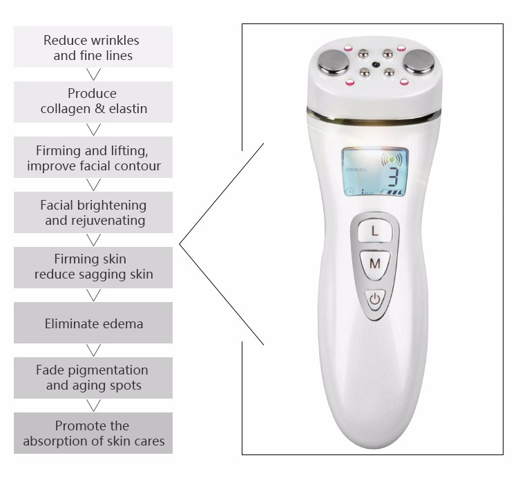 magic skin beauty instrument SKB-1203